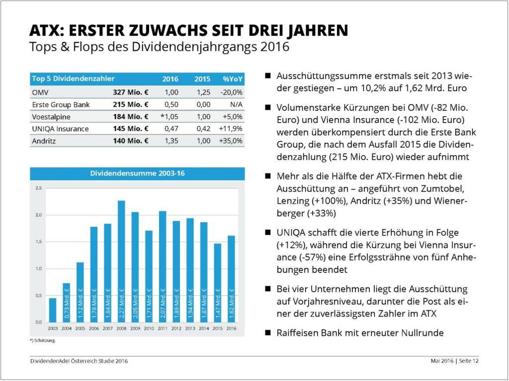 Dividendenstudie - ATX: Erster Zuwachs seit drei Jahren, © BSN/Dividendenadel.de (06.05.2016)