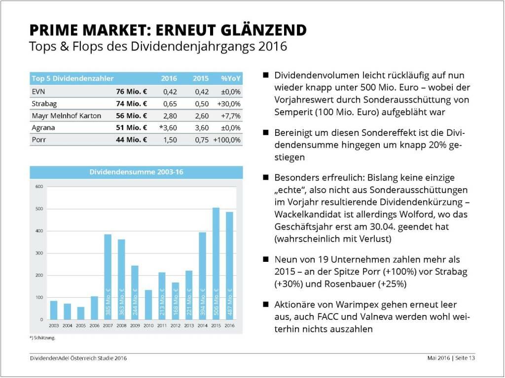Dividendenstudie - Prime Market: Erneut glänzend, © BSN/Dividendenadel.de (06.05.2016)