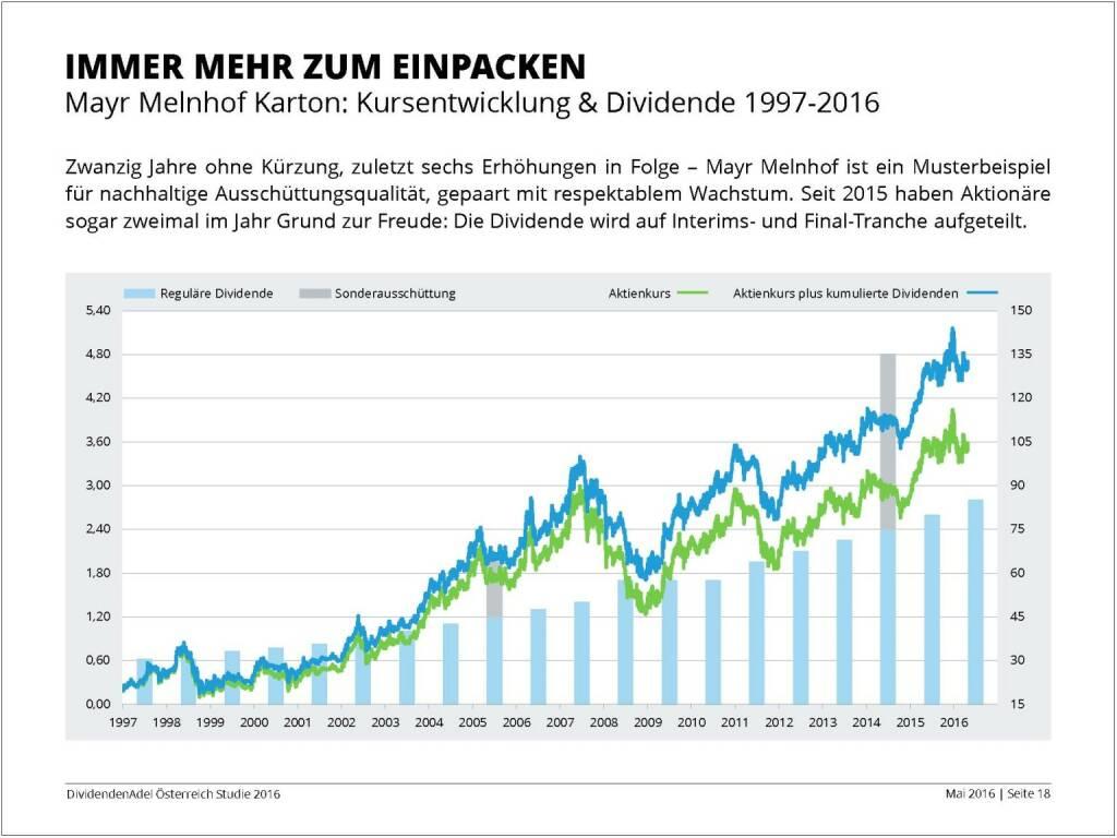 Dividendenstudie - Immer mehr zum Einpacken, © BSN/Dividendenadel.de (06.05.2016)