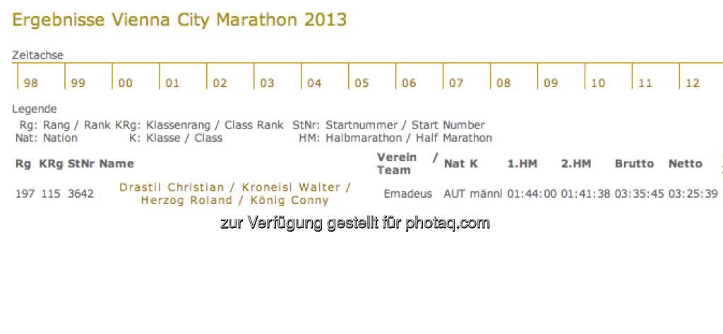 Christian Drastil, Walter Kroneisl, Roland Herzog, Conny König - Vienna City Marathon 2013 (14.04.2013)