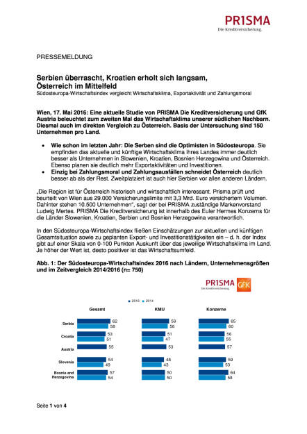 Prisma Die Kreditversicherung.: Südosteuropa-Wirtschaftsindex, Seite 1/4, komplettes Dokument unter http://boerse-social.com/static/uploads/file_1064_prisma_die_kreditversicherung_sudosteuropa-wirtschaftsindex.pdf (17.05.2016)