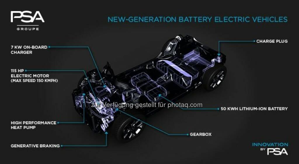 Groupe PSA Elektrofahrzeug : Groupe PSA - ab 2019 Elektroautos mit 450 KM Reichweite : Fotocredit: Groupe PSA, © Aussendung (26.05.2016)
