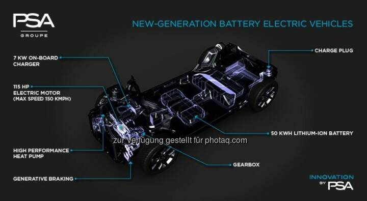 Groupe PSA Elektrofahrzeug : Groupe PSA - ab 2019 Elektroautos mit 450 KM Reichweite : Fotocredit: Groupe PSA