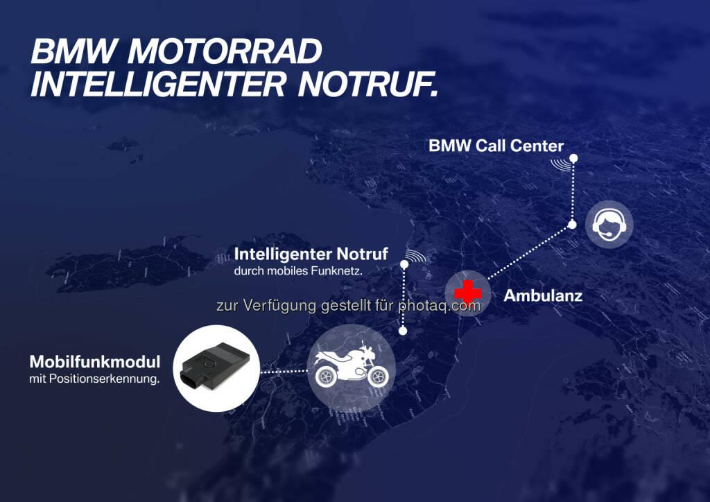 """BMW Motorrad Intelligenter Notruf – Chart  : BMW Motorrad realisiert mit Sonderausstattung """"Intelligenter Notruf"""" erstmals eCall im Motorradbereich. Schnelle Hilfe bei Unfällen und in Notsituationen : © BMW Group, © Aussender (31.05.2016)"""