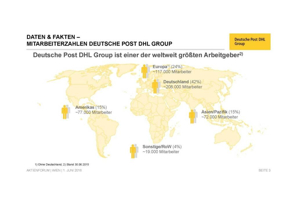 Deutsche Post - Daten & Fakten (02.06.2016)