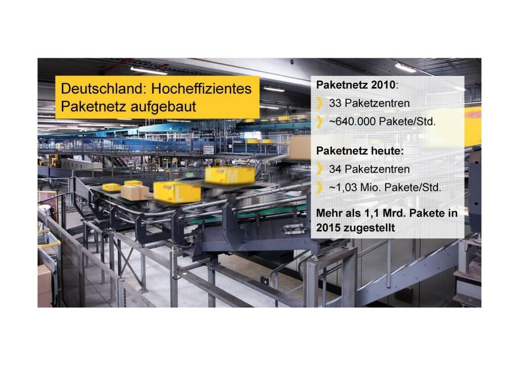 Deutsche Post - Hocheffizientes Paketnetz (02.06.2016)