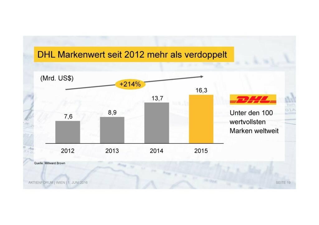 Deutsche Post - DHL Markenwert verdoppelt (02.06.2016)