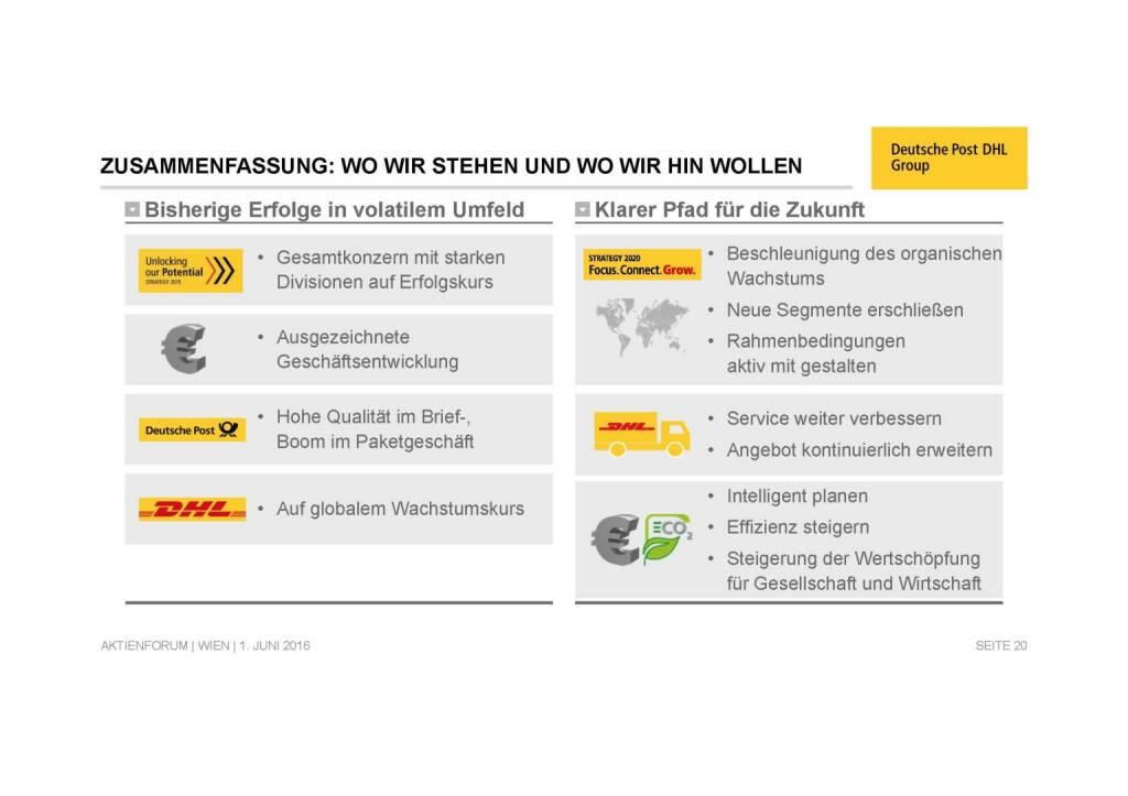 Deutsche Post - Zusammenfassung (02.06.2016)