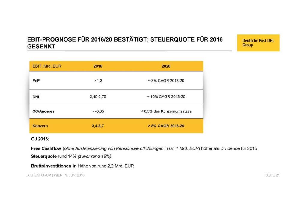 Deutsche Post - EBIT Diagnose (02.06.2016)