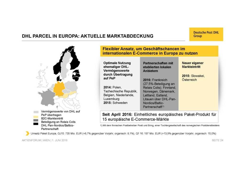 Deutsche Post - DHL Marktabdeckung (02.06.2016)