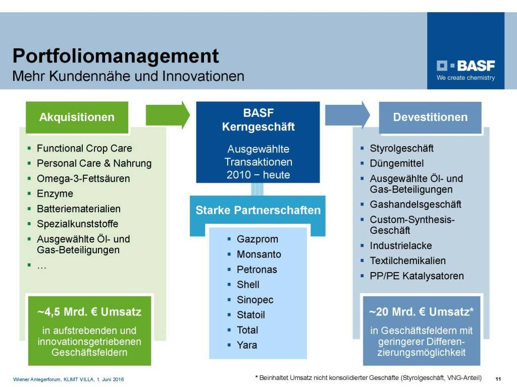 BASF - Portfoliomanagement (06.06.2016)