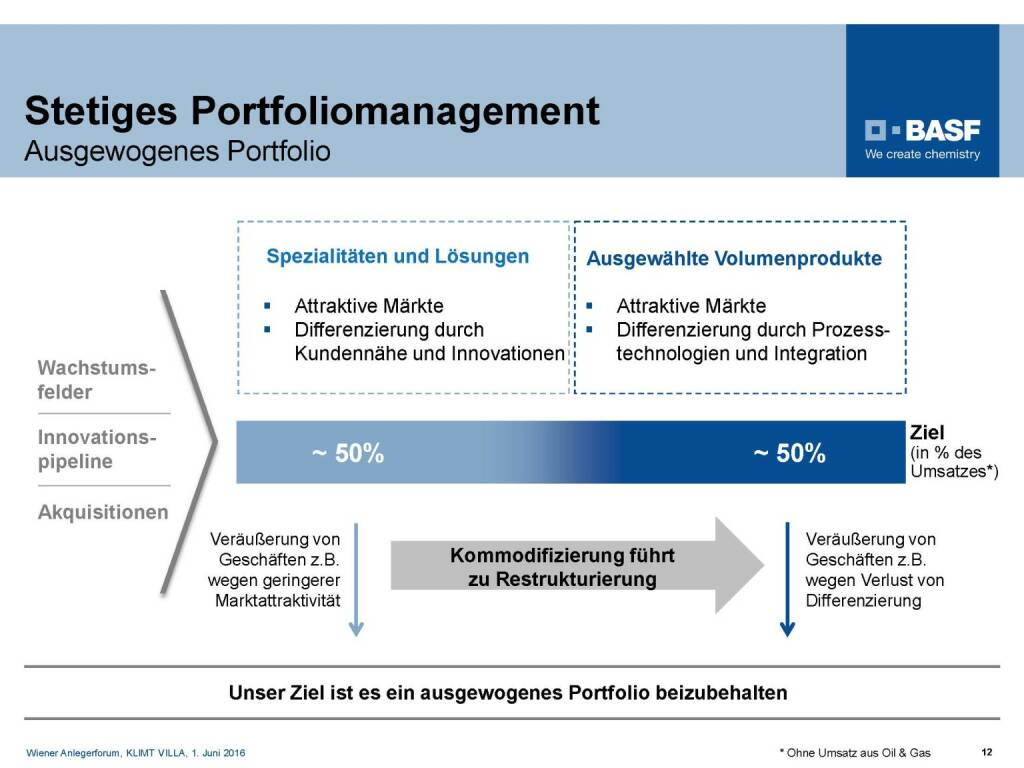 BASF - Stetiges Portfoliomanagement (06.06.2016)