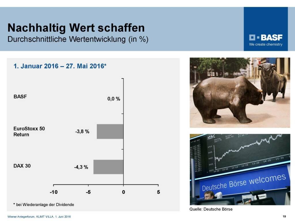 BASF - Nachhaltig Wert schaffen (06.06.2016)