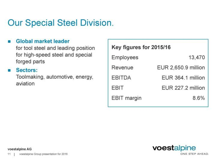 voestalpine - Our Special Steel Division