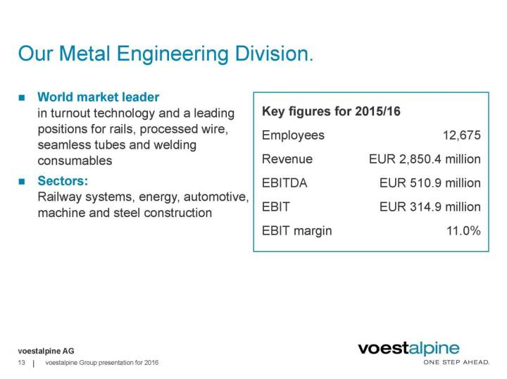 voestalpine - Our Metal Engineering Division