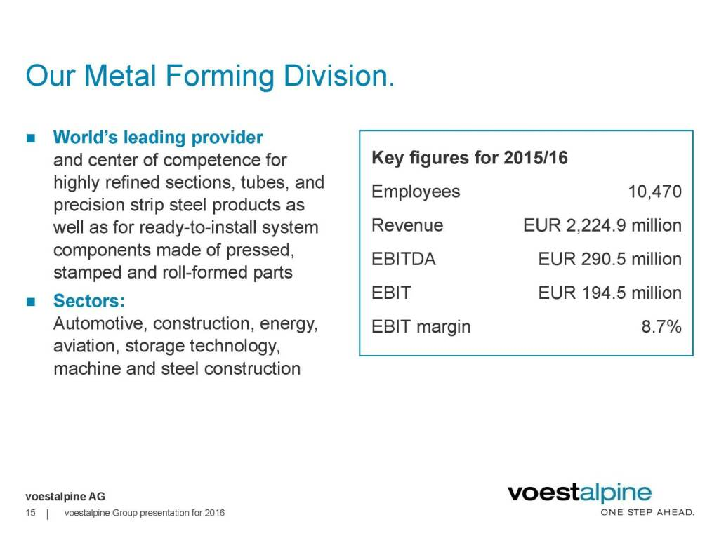 voestalpine - Our Metal Forming Division (06.06.2016)