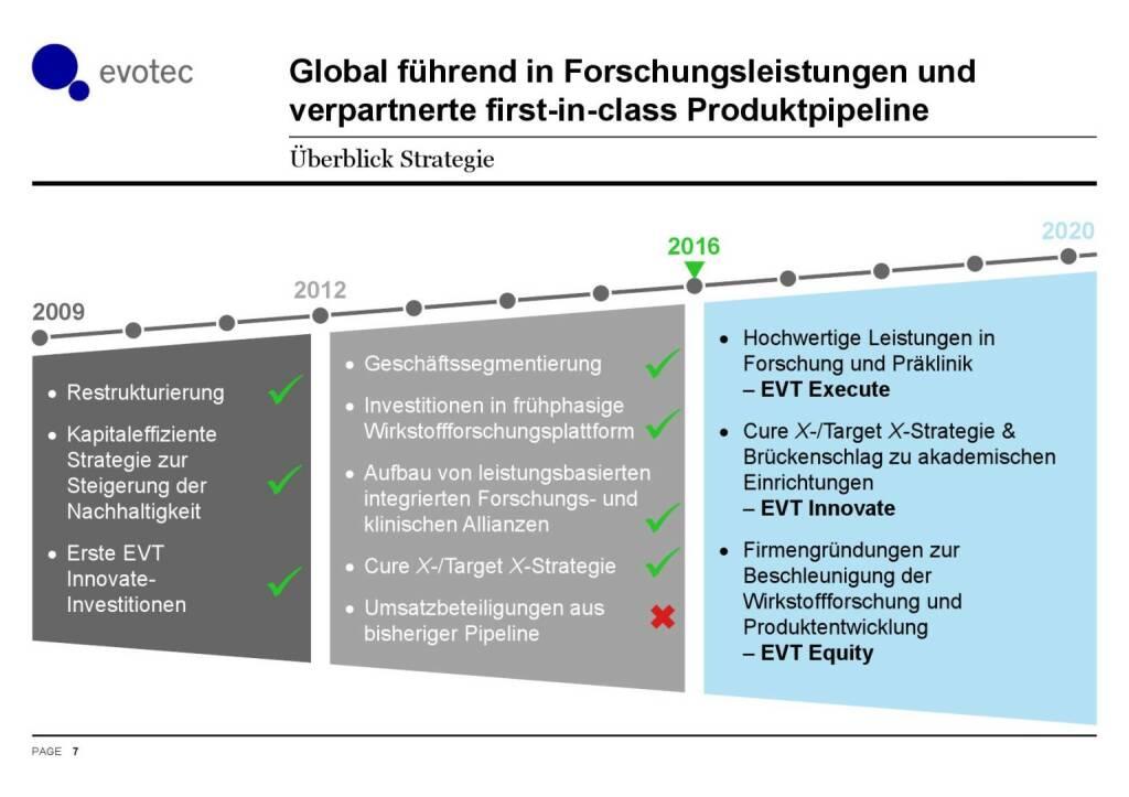 Evotec - Global führend in Forschungsleistungen (07.06.2016)
