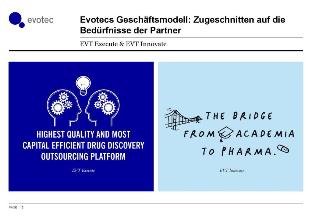 Evotec - Geschäftsmodell (07.06.2016)