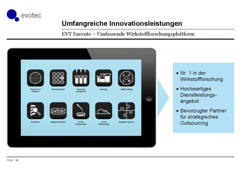 Evotec - Umfangreiche Innovationsleistungen (07.06.2016)