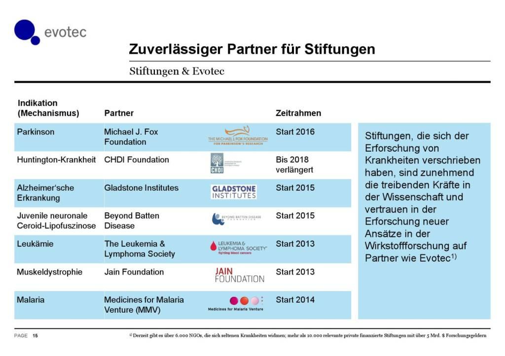 Evotec - Zuverlässiger Partner (07.06.2016)