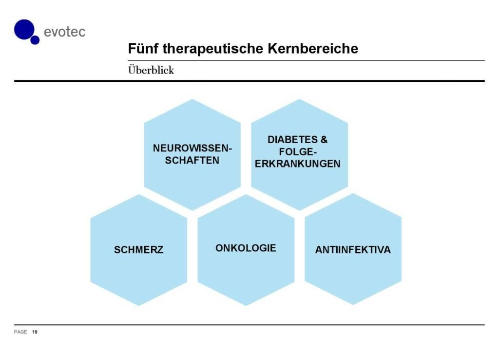 Evotec - Fünf therapeutische Kernbereiche (07.06.2016)