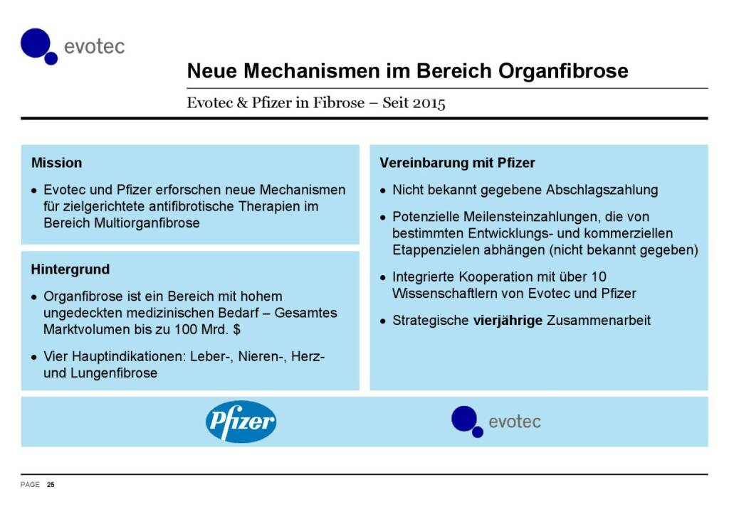 Evotec - Organfibrose (07.06.2016)