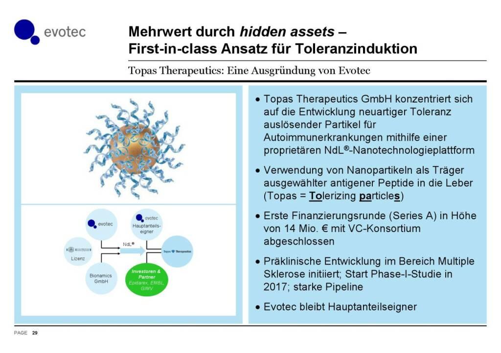Evotec - Mehrwert durch hidden assets (07.06.2016)