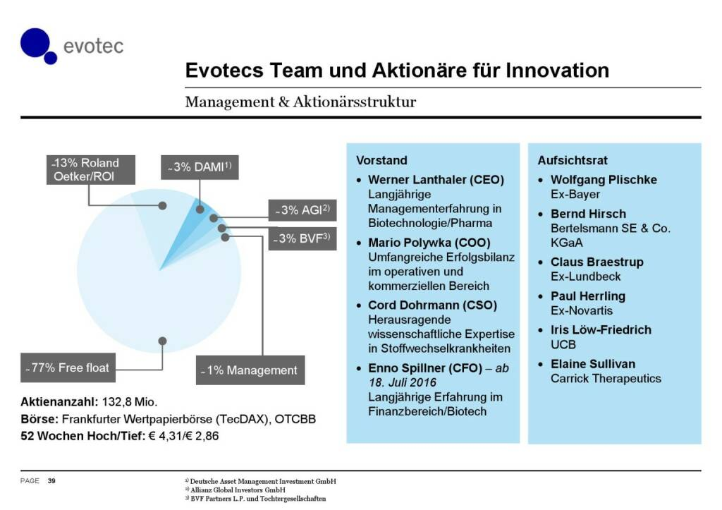Evotec - Team und Aktionäre (07.06.2016)