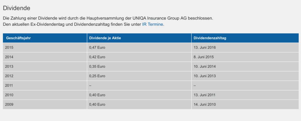 Indexevent Rosinger-Index 11: Uniqa-Dividende 13.6. Dividende 0,47 -> Erhöhung Stückzahl um 7,83 Prozent (12.06.2016)