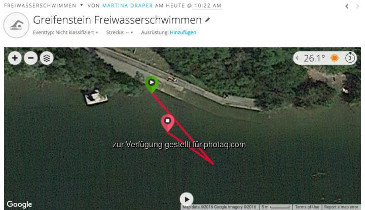 Schwimm-Map
