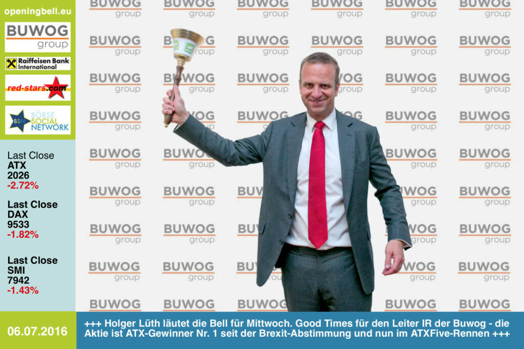 #openingbell am 6.7: Holger Lüth läutet die Opening Bell für Mittwoch. Good Times für den Leiter IR der Buwog - die Aktie ist ATX-Gewinner Nr. 1 seit der Brexit-Abstimmung und nun im ATXFive-Rennen http://www.buwog.at http://www.openingbell.eu (06.07.2016)