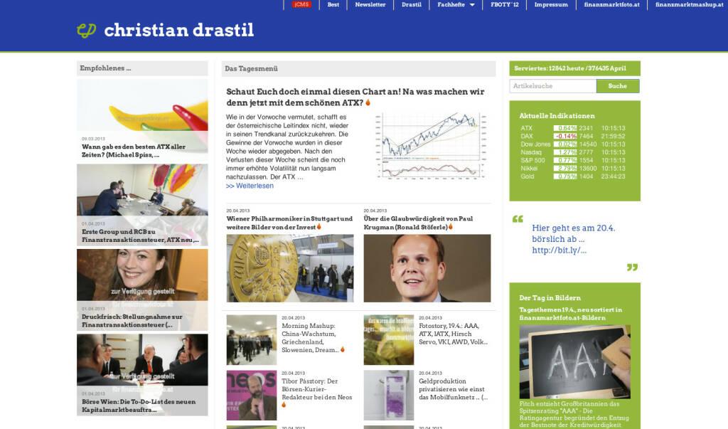 http://www.christian-drastil.com am 20.4.2013 Vormittags (20.04.2013)