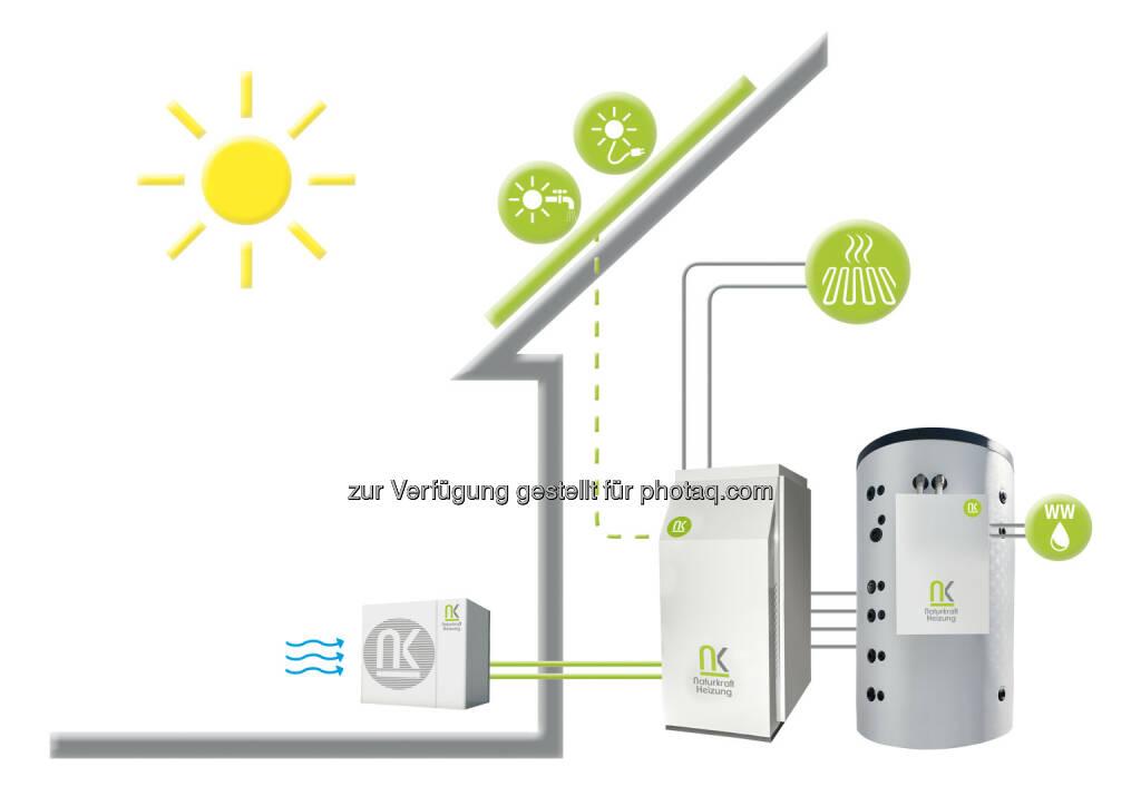 energiethemen 2016 strom gas wind wasser sonne. Black Bedroom Furniture Sets. Home Design Ideas