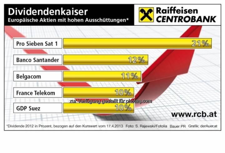 Dividendenkaiser in Europa (c) derAuer Grafik Buch Web