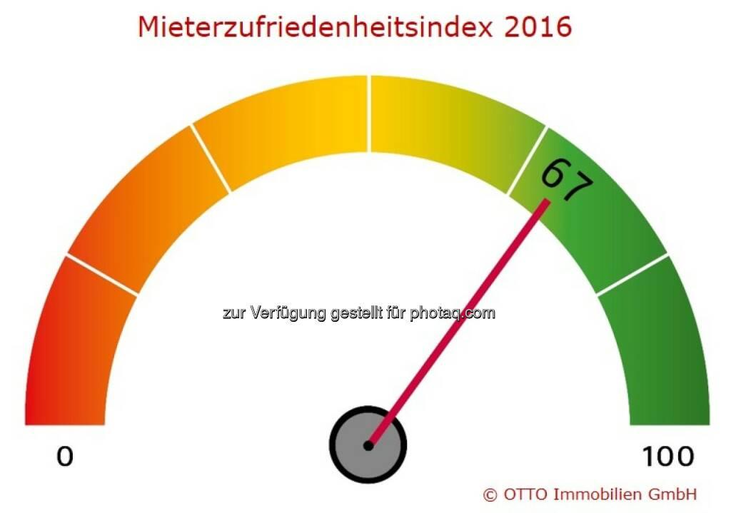 """Grafik """"Mieterzufriedenheitsindex 2016"""" : Büromieter in Wien grundsätzlich zufrieden : Fotocredit: Otto Immobilien GmbH, © Aussender (12.07.2016)"""