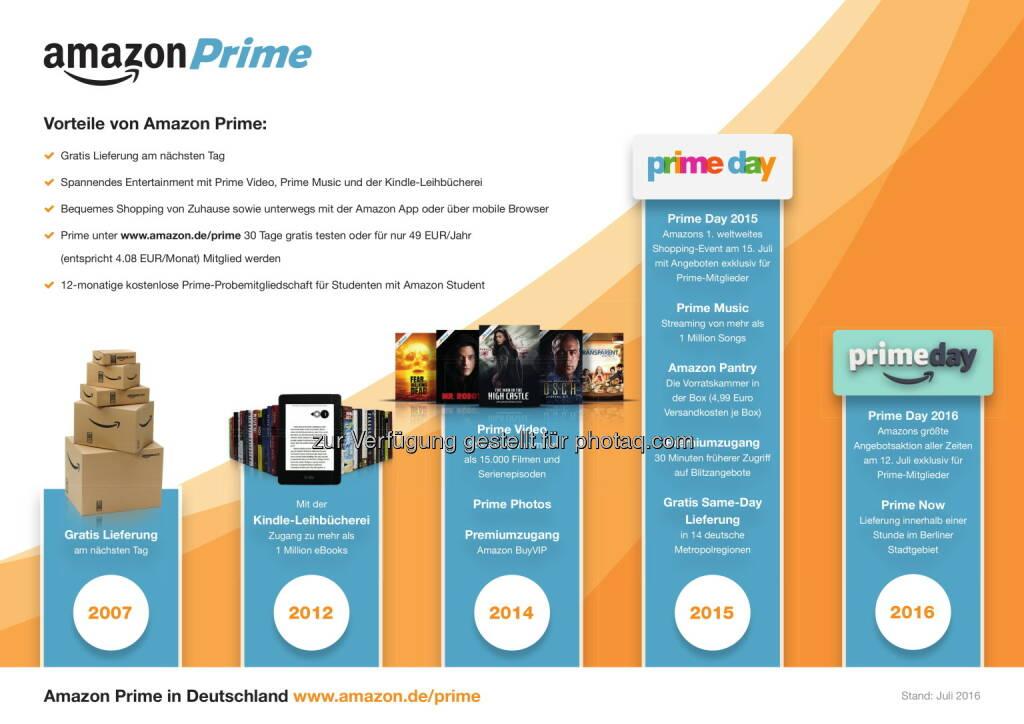Amazone Prime Day 2016 : Mehr als 7 Millionen verkaufte Produkte auf Amazon.de : Fotocredit: amazon.de, © Aussender (13.07.2016)