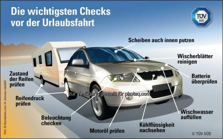 """Grafik """"Die wichtigsten Checks vor der Urlaubsfahrt"""" : Fotocredit: TÜV Süd"""