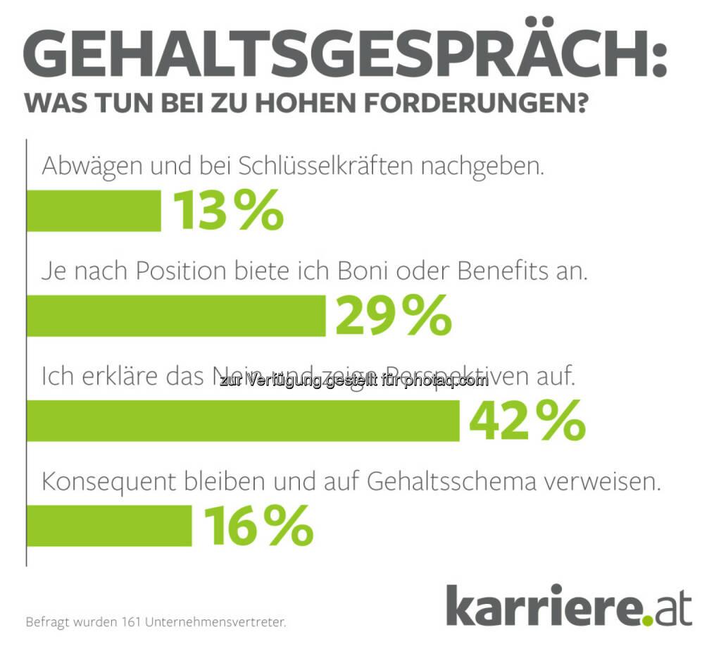 """Grafik """"Gehaltsgespräch"""" : Was tun bei zu hohen Forderungen? : Fotocredit: karriere.at/Ecker, © Aussender (19.07.2016)"""