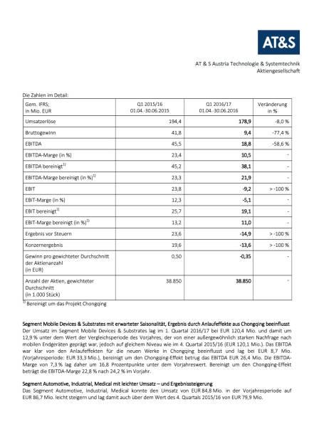 AT&S Presseinformation: Q1 2016/17, Seite 3/4, komplettes Dokument unter http://boerse-social.com/static/uploads/file_1506_ats_presseinformation_q1_201617.pdf (27.07.2016)
