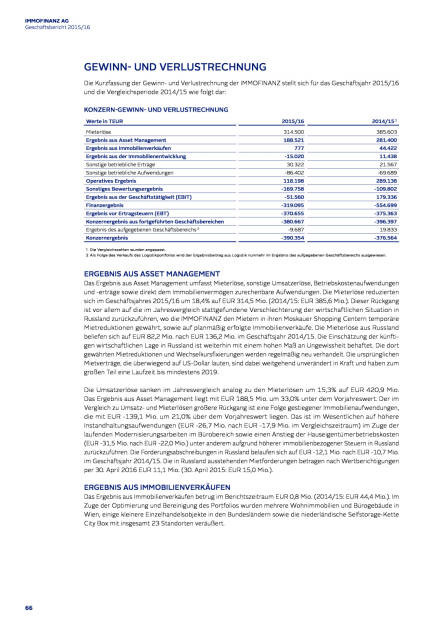Immofinanz: Ergebnis-, Bilanz- und Cashflow-Analyse, Seite 2/6, komplettes Dokument unter http://boerse-social.com/static/uploads/file_1508_immofinanz_ergebnis-_bilanz-_und_cashflow-analyse.pdf (27.07.2016)
