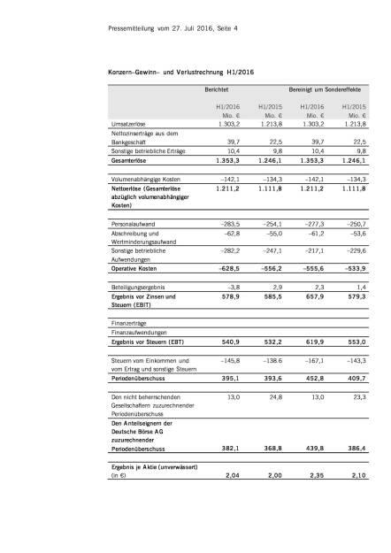Deutsche Börse AG: deutliches Gewinnwachstum in Q2/2016, Seite 2/3, komplettes Dokument unter http://boerse-social.com/static/uploads/file_1512_deutsche_borse_ag_deutliches_gewinnwachstum_in_q22016.pdf (27.07.2016)