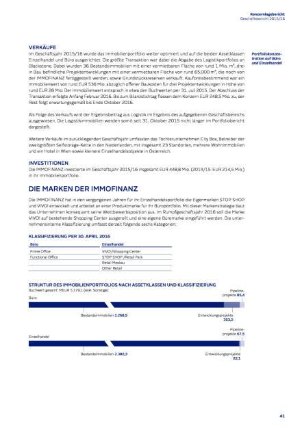 Immofinanz: Portfoliobericht, Seite 2/17, komplettes Dokument unter http://boerse-social.com/static/uploads/file_1510_immofinanz_portfoliobericht.pdf (27.07.2016)