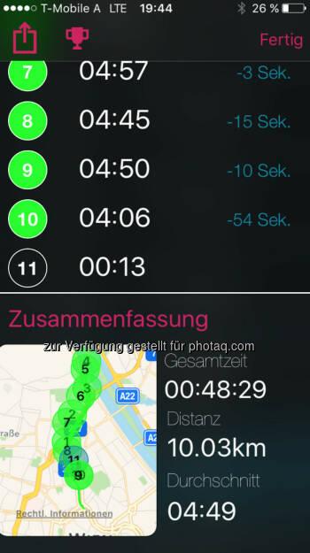 Letzter in 4:06 (28.07.2016)