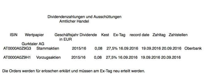 Indexevent Rosinger-Index 14: Gurktaler-Vorzug-Dividende 15.9. Dividende 0,08 -> Erhöhung Stückzahl um 1,05 Prozent