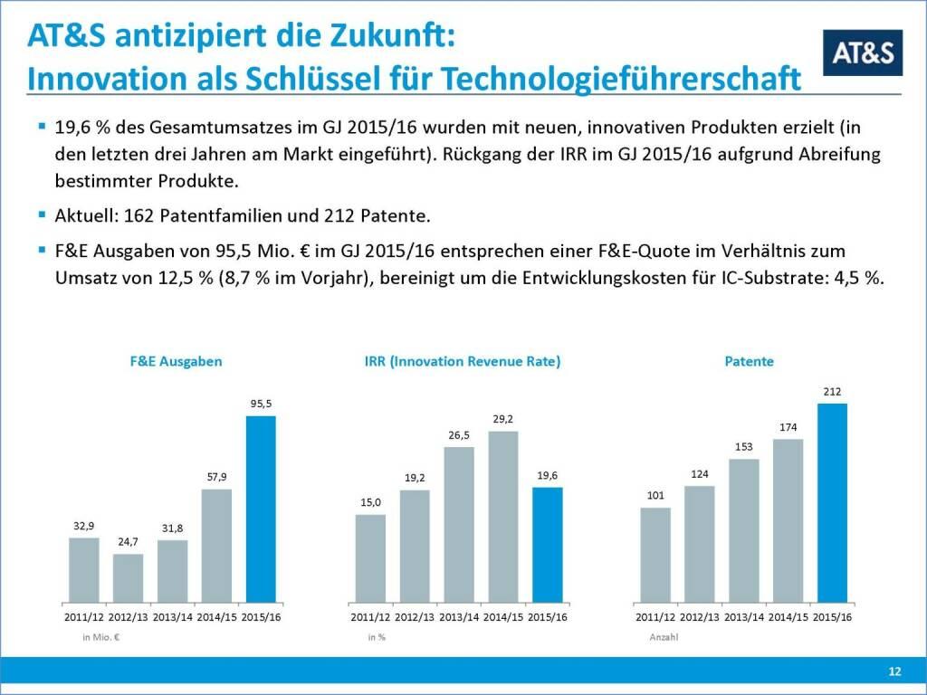 AT&S antizipiert Zukunft (29.09.2016)