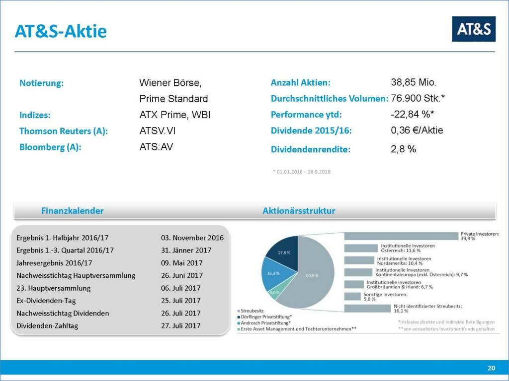 AT&S Aktie (29.09.2016)