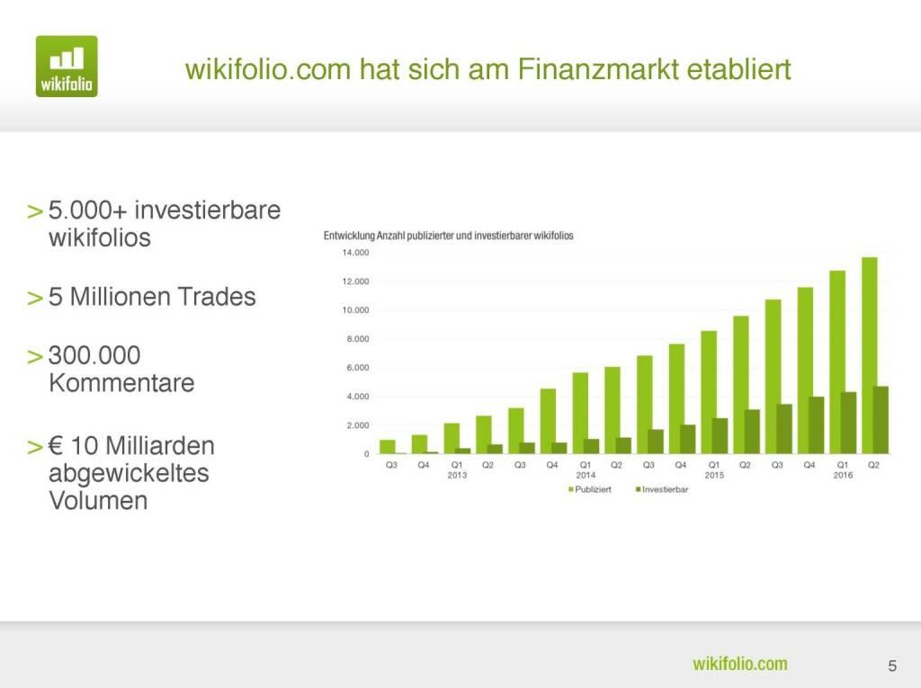 wikifolio.com - hat sich am Finanzmarkt etabliert (29.09.2016)