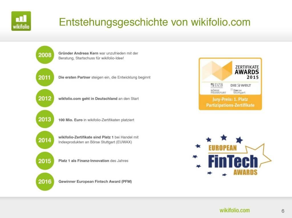 wikifolio.com - Entstehungsgeschichte