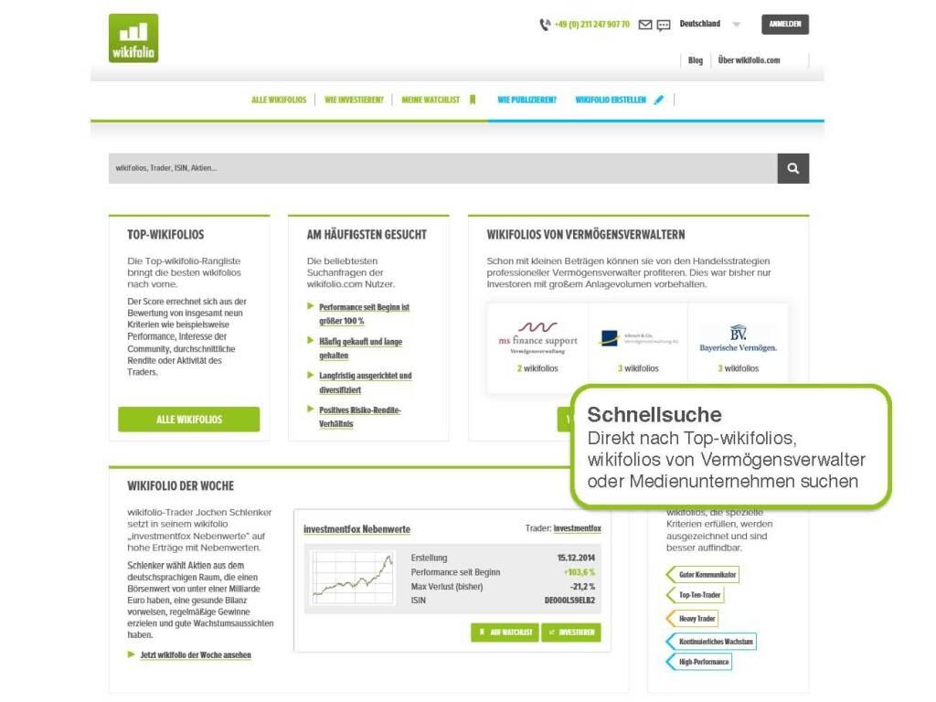 wikifolio.com - Schnellsuche