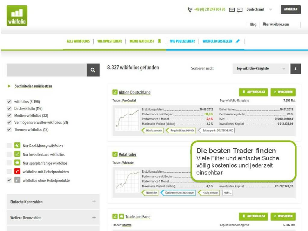 wikifolio.com - Trader finden